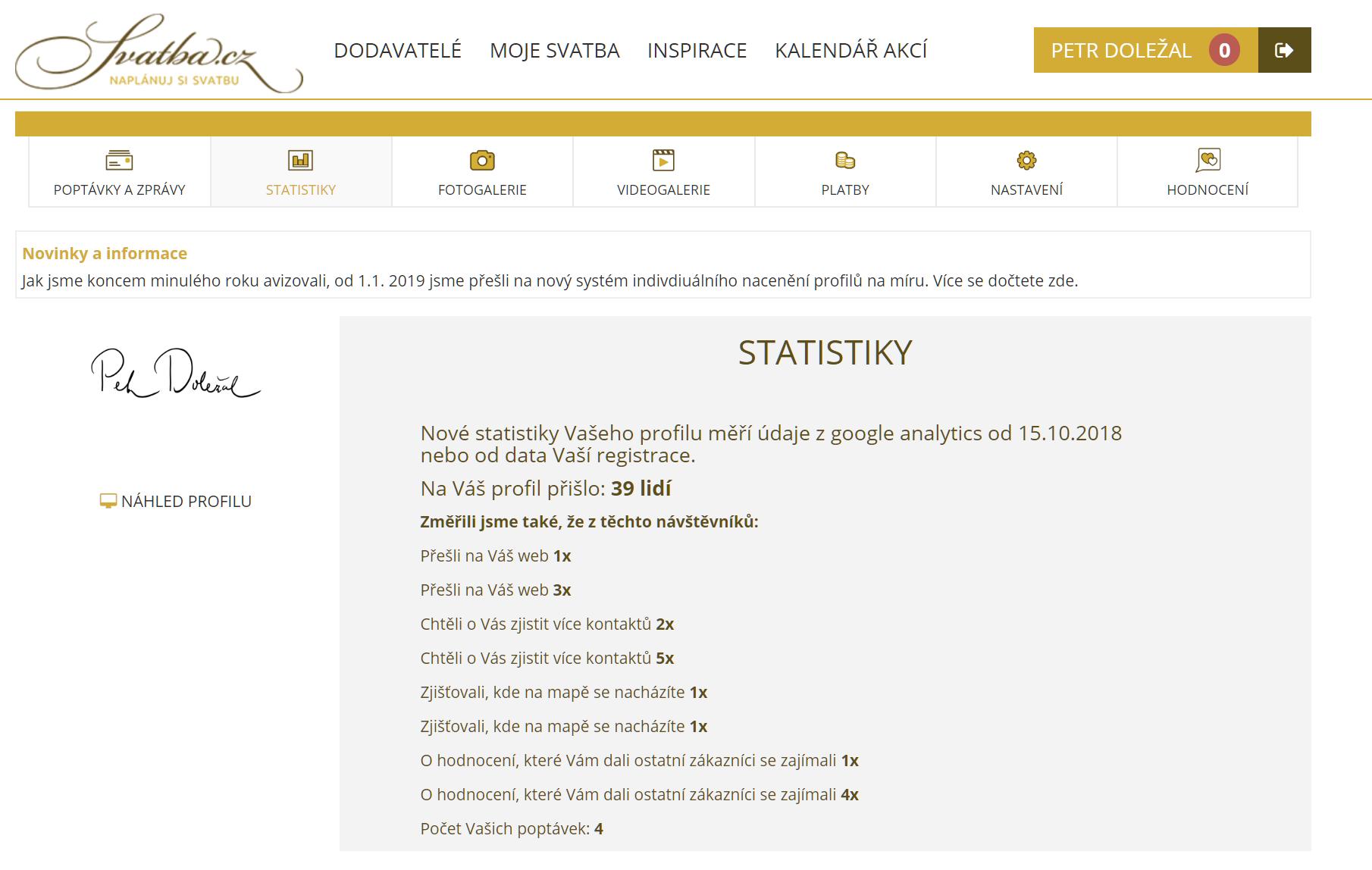 statistiky svatba.cz