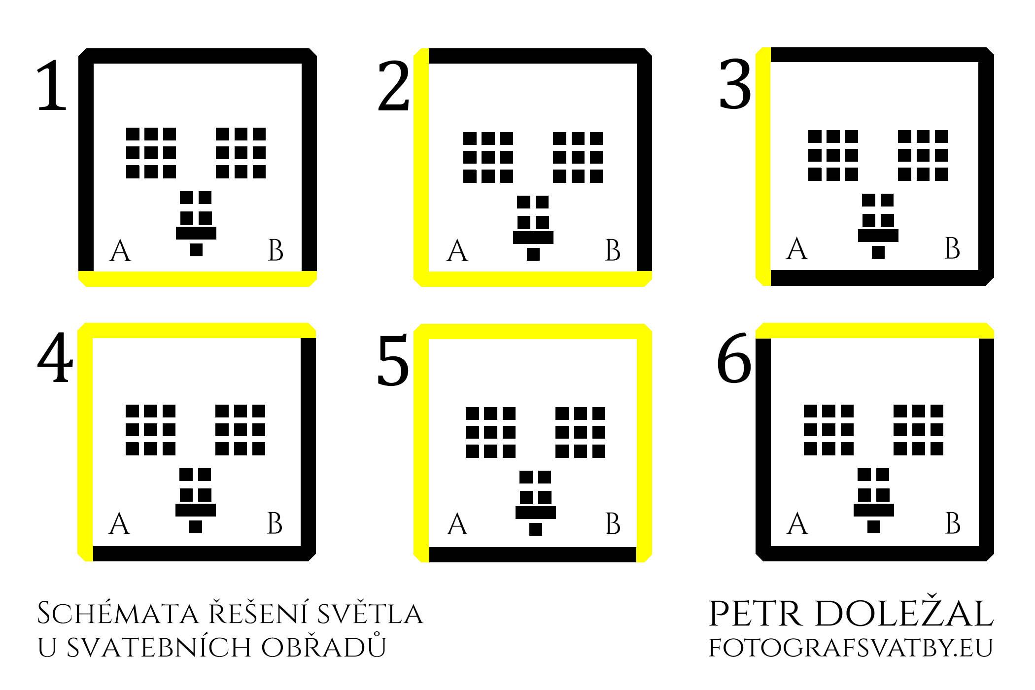 Šest základních schémat řešení světla u svatebních obřadů